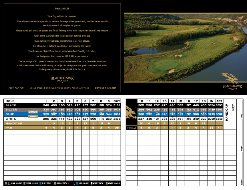 Blackhawk Scorecard